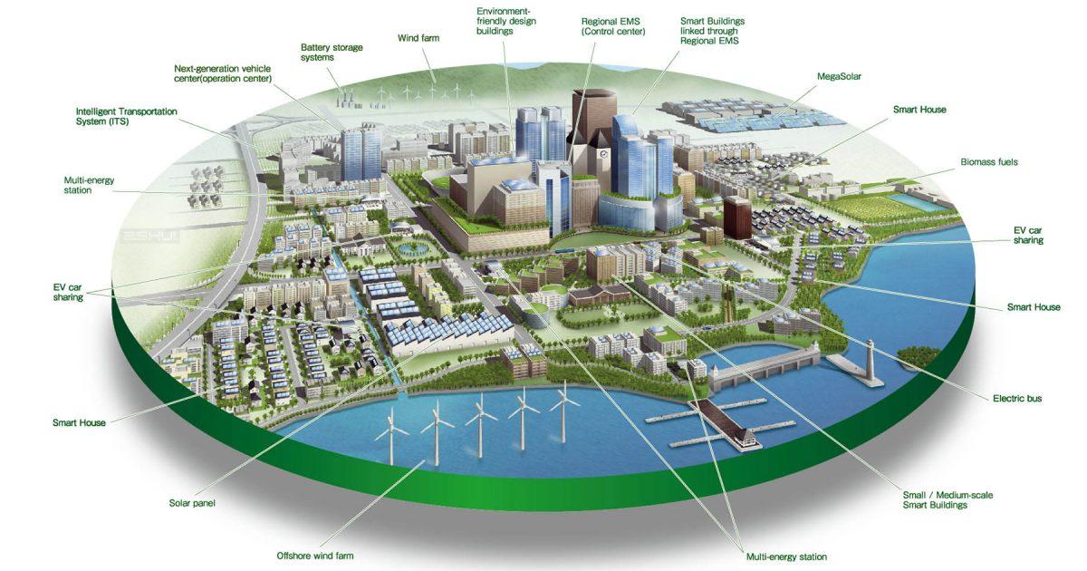 Quản lý khu đô thị bằng phần mềm mang lại hiệu quả gì cho chủ đầu tư và cư dân?