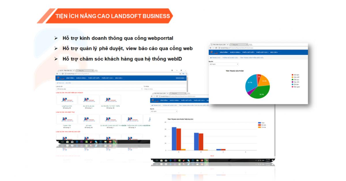 Bất động sản T&T Group nâng cấp phần mềm Landsoft nhằm tối ưu hiệu quả kinh doanh